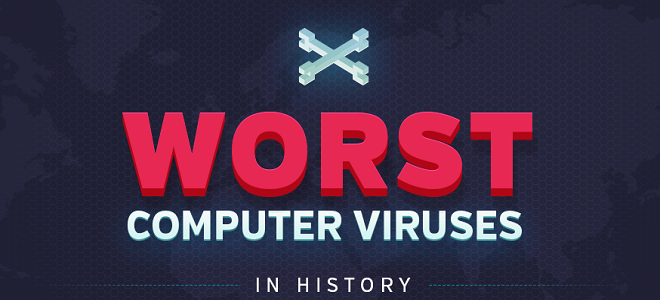 Most Deadly Computer Viruses