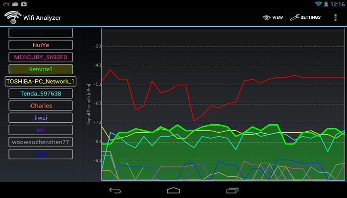 Wireless Network Analyzers Software